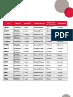Colombia Examenes Nuestros Examenes Ielts Fechas y Precios Proceso Registro 2012 Es