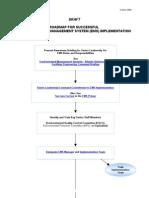 EMS Roadmap1