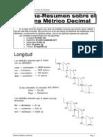 Esquema explicativo del Sistema Métrico Decimal