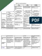 Rubric for Oral Presentations-edited
