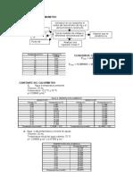 Informe Calorimetro Final