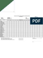 Format Laporan STP