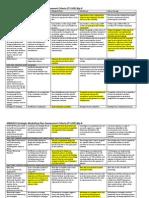 Gp 9 MMK325 Strategic Marketing Plan Rubric 2011l (1)