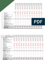 AJEMSA PROYECCIÓN  P y G  2012-2036 ver 2.0 - GGG