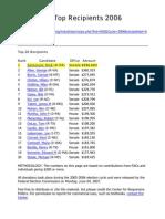 Lobbyists-Top Recipients 2006 - OpenSecrets.org