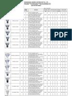 LONGDE LED Lamp Cup Quotation 20120113