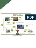 REC Presentation