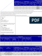 Control Valve Schedule Examples