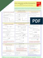 Qiang Gu- Spinor Bose-Einstein condensation and Bose ferromagnetism