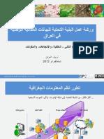 Arabic Module 2 - NSDI Background, Components, And NII_v3