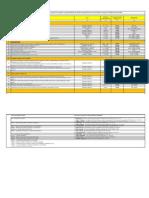 Plan de Acțiuni 2012