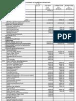 Barangay Burgos Budget 2012 Tables