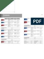 Market Leader Intermediate 3rd Edition TOC