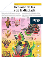 El magnífico arte de las máscaras de la diablada