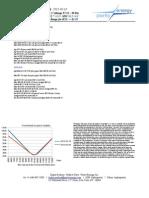 Crude Oil Market Vol Report 12-02-10