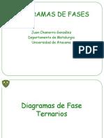 Diagramas de Fase Ternarios