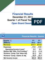 Quarter1OpenBOGFinancials