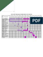 Carta Gantt Rancangan Tahunan Panitia Fizik Tahun 2012