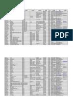 Listado de agentes ligados al desarrollo de la energía eólica
