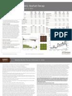 JPM Weekly Mkt Recap 2-13-12