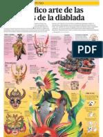Patrimonio Cultural de Puno y del Perú