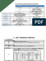 110726   각선급별부호정리(DnV, BV)