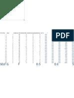 Datos Autoestima Datos Spss