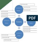 Graphic Organiver