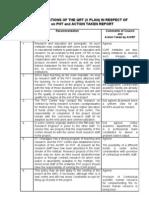 ATR Recommendations QRT - X Plan PHT(2)