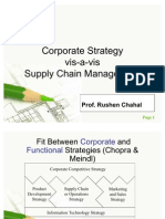 Corporate Strategy- Supply Chain Management- Dell Case Study