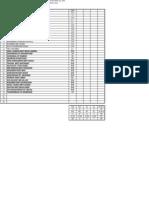 Form 1 Classes 2012
