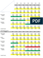 Detailed Data Sheets