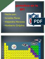 Tabla Periodica Nfl 2