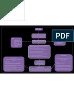 cuadro ISO9000