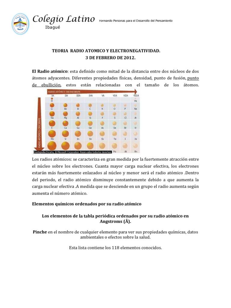 Teoria radio atomico y electronegatividad urtaz Choice Image