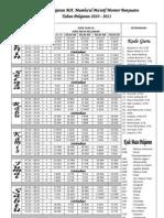 Jadwal Pelajaran & Pembagian Tugas Mengajar