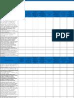 Estudio y Evaluacion de Control Interno
