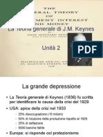 TEORIA GENERALE SLIDE J.M.Keynes