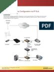 Cisco WAN Failover Configuration via IP SLA