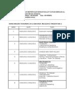 Scheme of Work Bi Form 2 Ubah