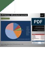 120120 GSA 269 LTE Devices Form Factors 200112