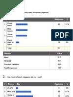 Agenda Survey