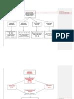 Mapa Conceptual Ecuaciones Diferenciales