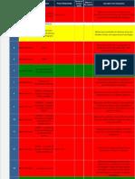 20 Prospective Funding Options