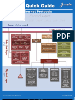 tcp ip quick guide pdf