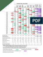 Individual Asset Class Returns (Blue Gold) Thru 12-2011