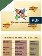 4pilaresdelaeducacin-091109182008-phpapp02