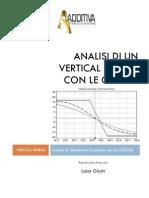 Analisi Di Un Vertical Spread Con Le Greche Luca Giusti Additiva