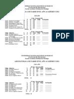 Plan de Estudios 2011-1