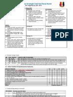 Pelan Strategik HEM 2011-2015